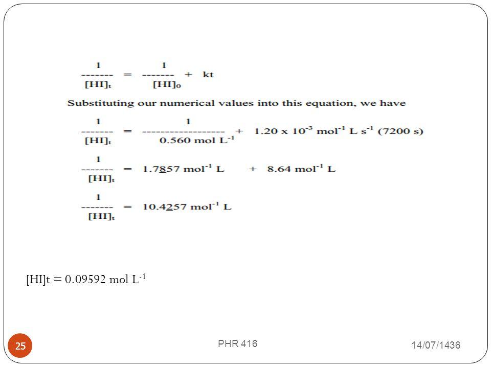 [HI]t = 0.09592 mol L-1 PHR 416 18/07/1438